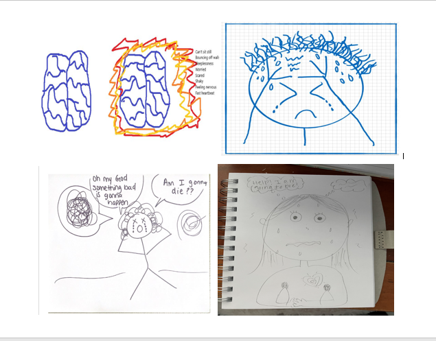 Drawings by pharmacy students showing mental health warning signs